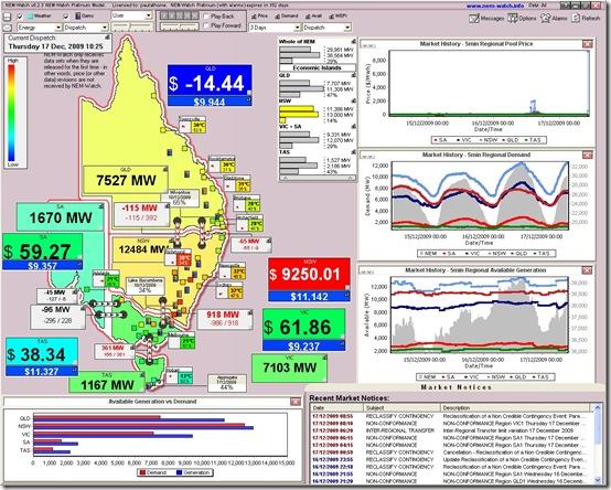 2009-12-17 at 10-25 NEM-Watch