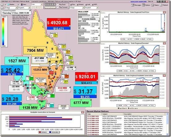 2009-12-17 at 15-00 NEM-Watch