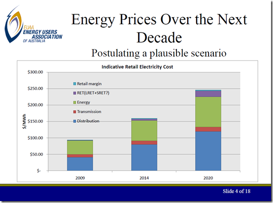 2010-06-20-energy-prices-over-the-next-decade