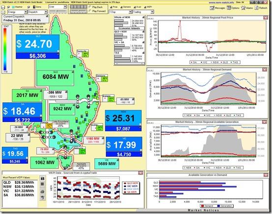 2010-12-31 at 09-05 NEM-Watch