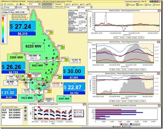 2010-12-31 at 11-00 NEM-Watch