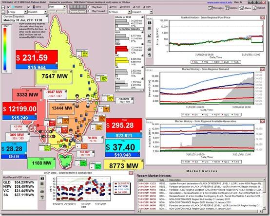 2011-01-31-at-13-30-NEM-Watch-sA-spike