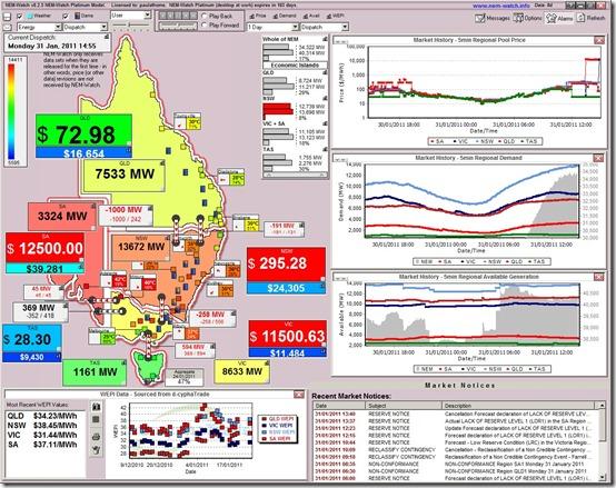 2011-01-31-at-14-55-NEM-Watch-VIC-spike