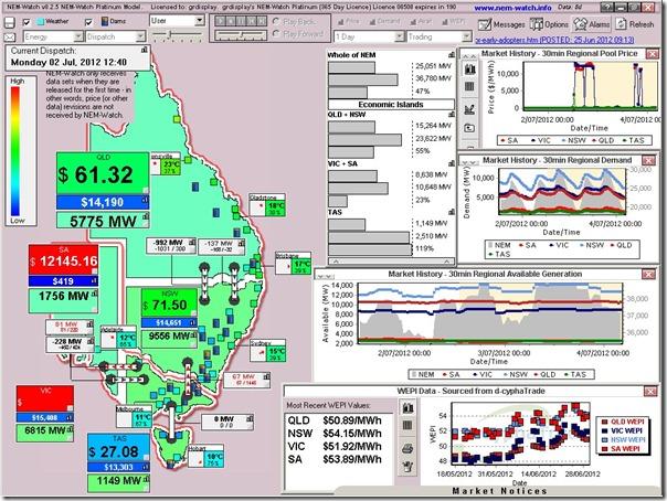 2012-07-02 at 12-40 NEM-Watch