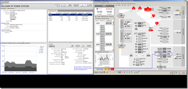 2-screen display from ez2view shows Yallourn still at 2 units