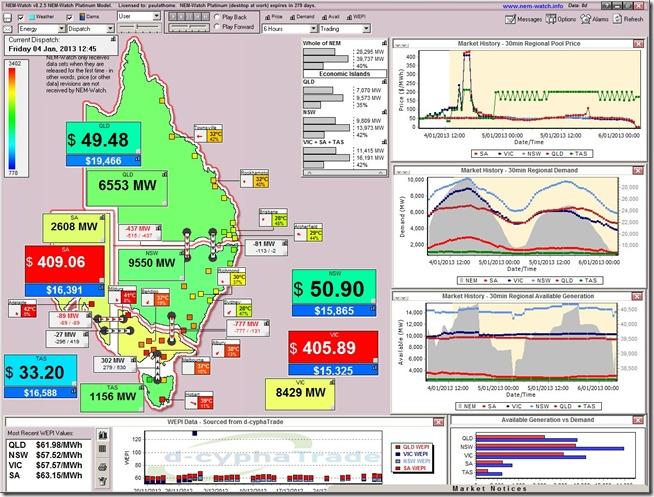2013-01-04-at-12-45-NEM-Watch-first-price-spike