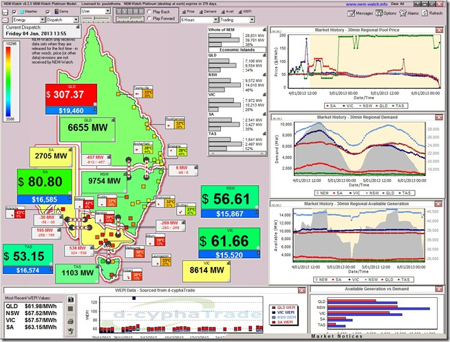 Another price blip in QLD due to the recurrent transmission constraints