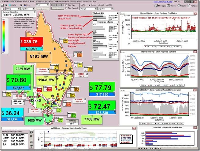 The highest NEM-wide demand in the NEM this summer (so far)