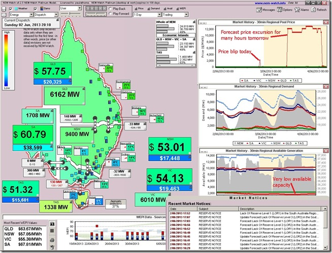 2013-06-02-at-20-10-NEM-Watch-forecast-LOR3-in-SA