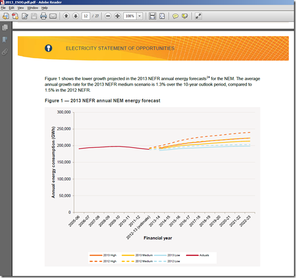 Page from the ESOO showing energy supply forecast for the NEM