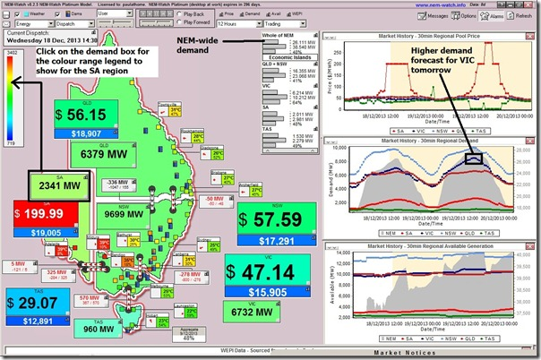 A view of the Australian National Electricity Market today as seen in NEM-Watch