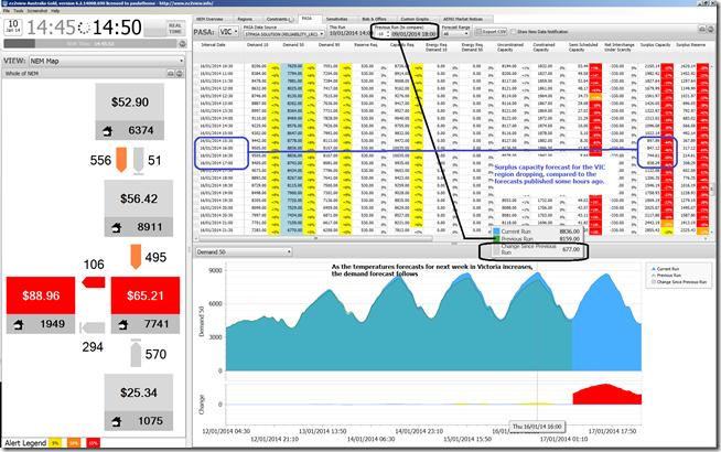 2014-01-10-at-14-50-STPASA-VIC-demand50-forecast-increases