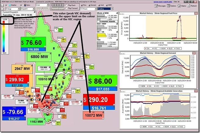 2014-01-14-at-16-05-NEM-Watch-peak-demand
