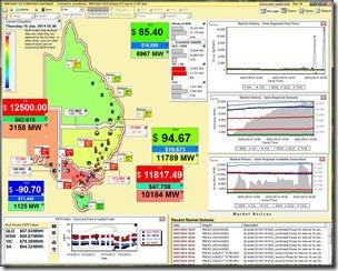 The highest electricity demand across the NEM during summer 2013-14