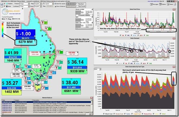 Electricity spot prices drop below zero today in Queensland