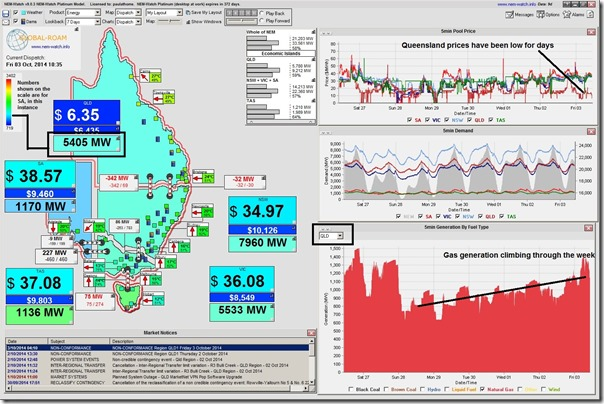 Electricity spot price in the doldrums in Queensland this morning