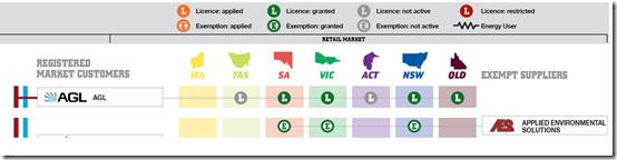 2014-pts-retailspacecomparison-01