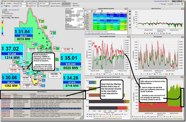 A view from NEM-Watch of a high wind situation in South Australia this morning