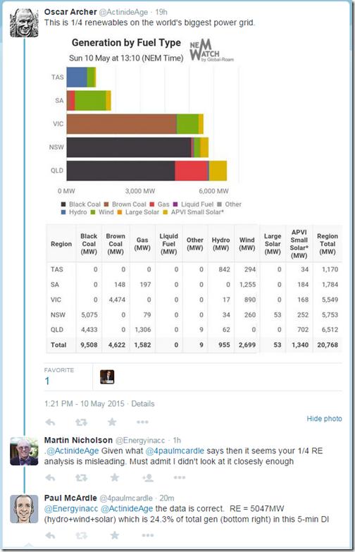 2015-05-15-twitter-conversation