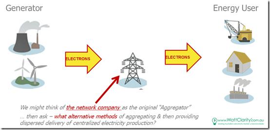 2015-05-01-aggregator-example1a