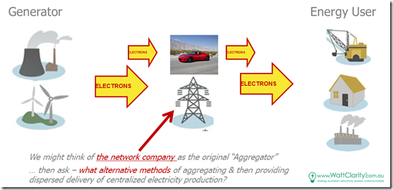 2015-05-01-aggregator-example1b