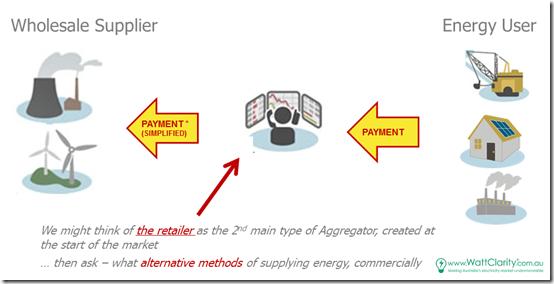 2015-05-01-aggregator-example2a