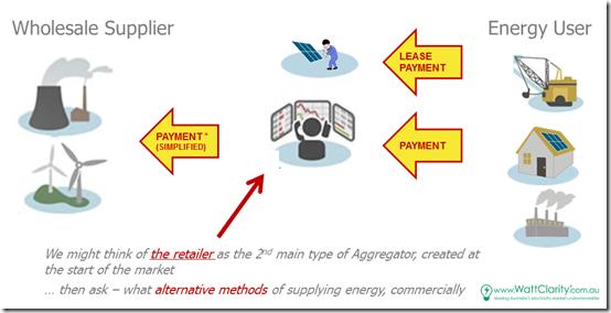 2015-05-01-aggregator-example2b