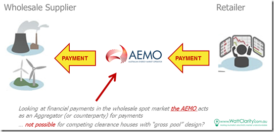 2015-05-01-aggregator-example3-AEMO