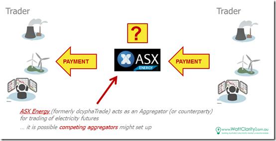 2015-05-01-aggregator-example4-ASX