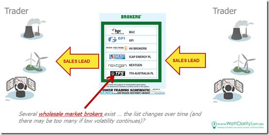 2015-05-01-aggregator-example5-wholesalebrokers
