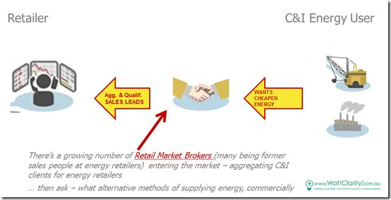 2015-05-01-aggregator-example6a-retailersbrokers
