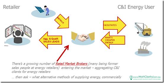 2015-05-01-aggregator-example6b-retailersbrokers