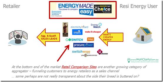 2015-05-01-aggregator-example7-comparison
