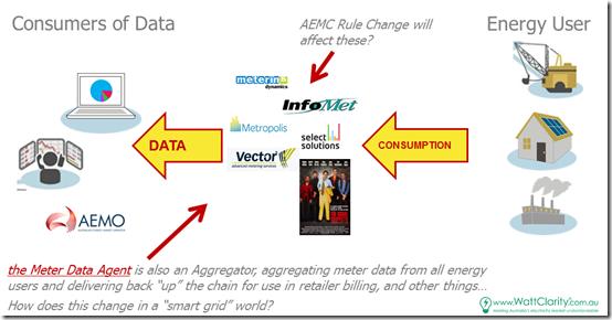 2015-05-01-aggregator-example8-MDAs