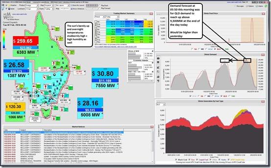 2016-02-02-at-05-50-NEMWatch-peakQLDforecast9307MW