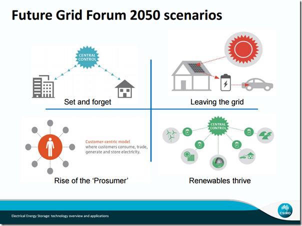 2016-04-06-futuregrid
