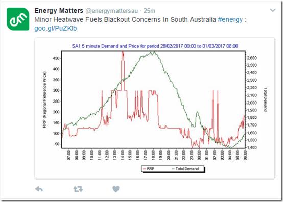 2017-03-01-tweet-energymatters