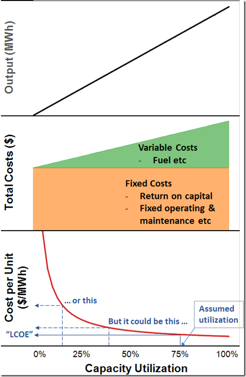 2017-07-13-CostStruct3