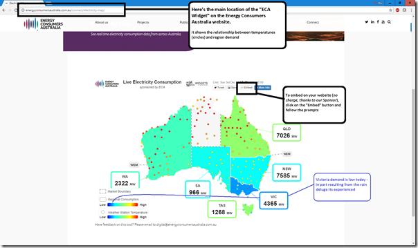 2017-12-03-NEMwatchWidget-EnergyConsumersAustralia