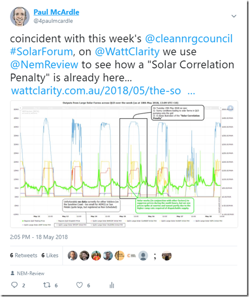 2018-05-18-Tweet-NEMreview-SolarCorrelationPenalty