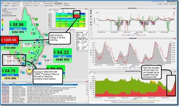 2018-07-09-at-09-20-NEMwatch-highpricesSA-lowwind-networkoutage