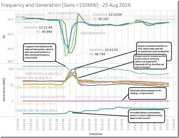2018-08-25-SelectGensSmall