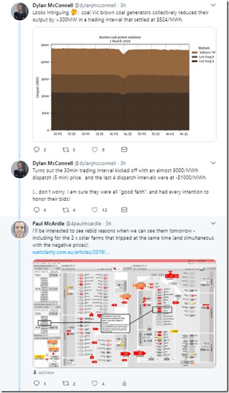 2019-03-01-tweet-ResponseNegativePrice1430