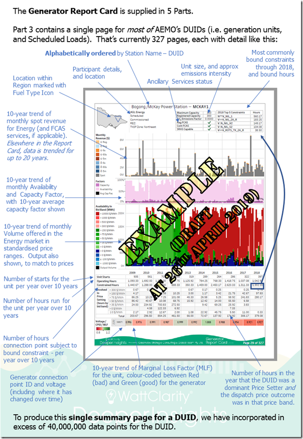 GeneratorReportCard-Part3-ExplanationPage-2019-04-26c