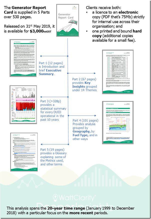 GeneratorReportCard-Explaining5Parts-2019-05-29a