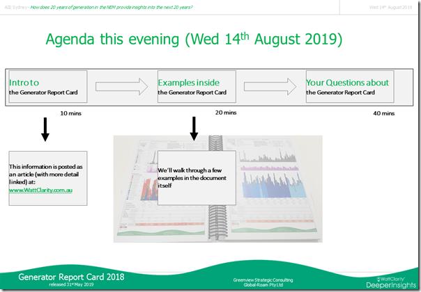 2019-08-14-WattClarity-AIEevent-Slide2
