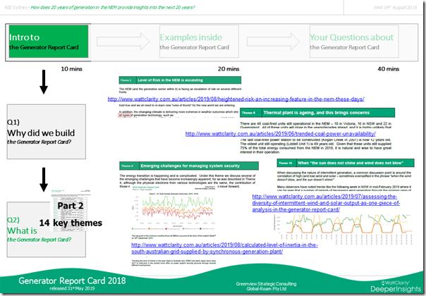 2019-08-14-WattClarity-AIEevent-Slide6