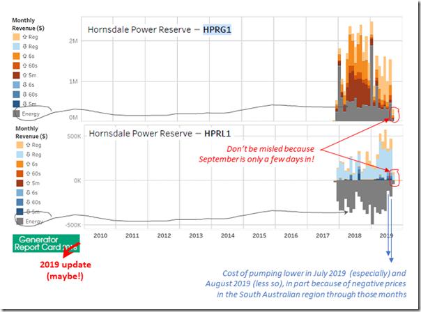 2019-09-10-HPG-Revenue2Sides-including2019