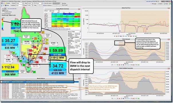 2020-01-04-at-15-20-NEMwatch-PowerSystemSeparation