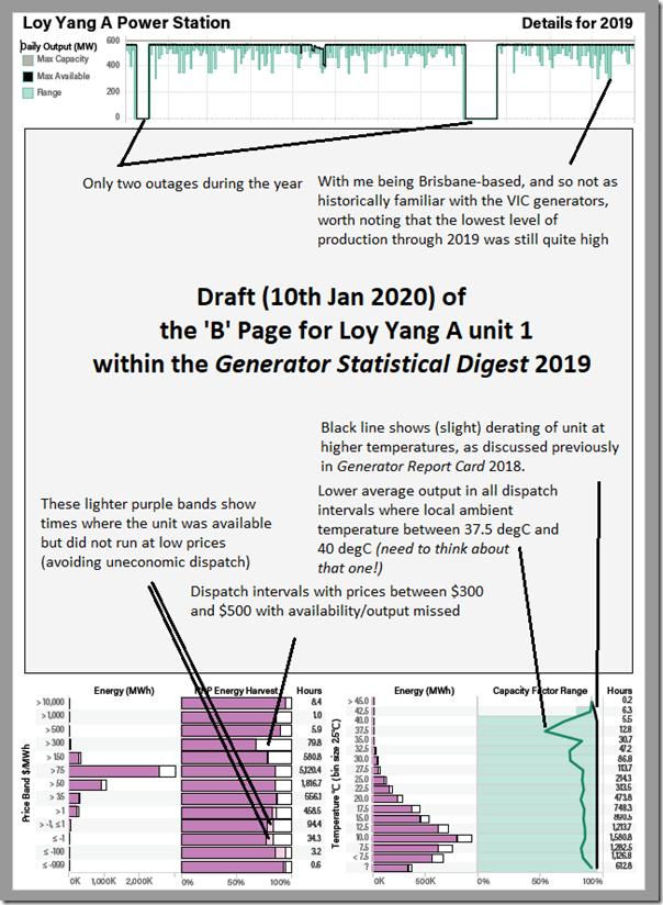 2020-01-10-draft-GSD2019-LYA1-BpageExcerpt
